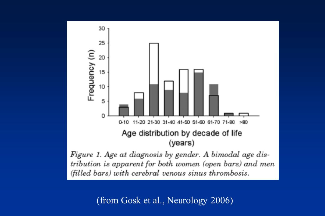 (from Gosk et al., Neurology 2006)