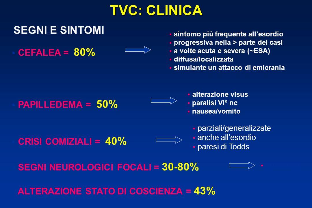 TVC: CLINICA SEGNI E SINTOMI CEFALEA = 80% PAPILLEDEMA = 50%