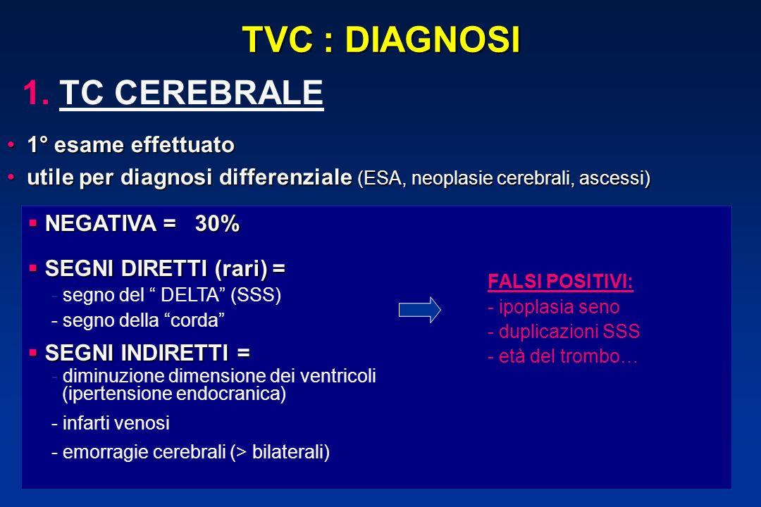 TVC : DIAGNOSI TC CEREBRALE 1° esame effettuato