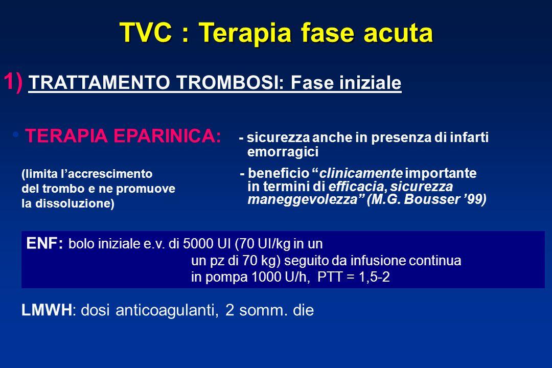 TVC : Terapia fase acuta