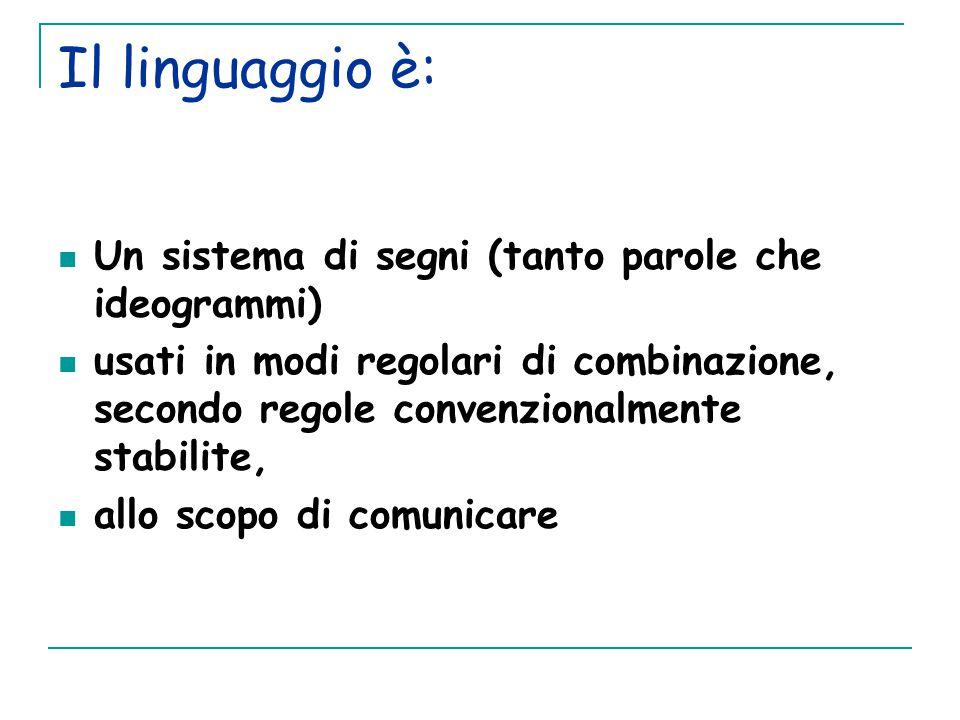 Il linguaggio è: Un sistema di segni (tanto parole che ideogrammi)