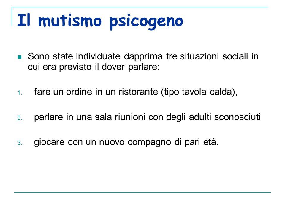 Il mutismo psicogeno Sono state individuate dapprima tre situazioni sociali in cui era previsto il dover parlare: