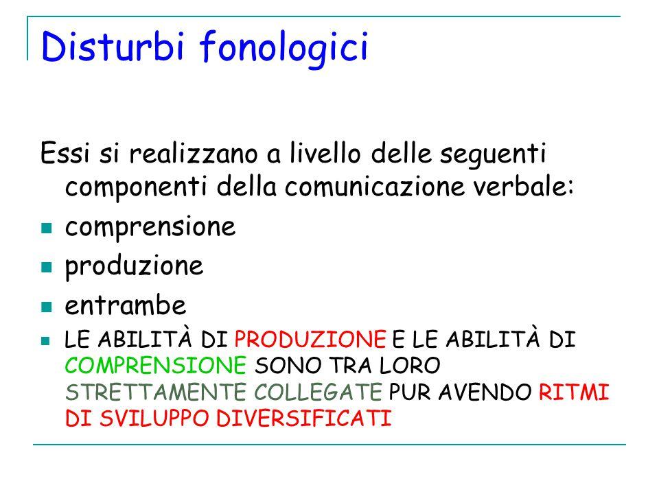 Disturbi fonologici Essi si realizzano a livello delle seguenti componenti della comunicazione verbale: