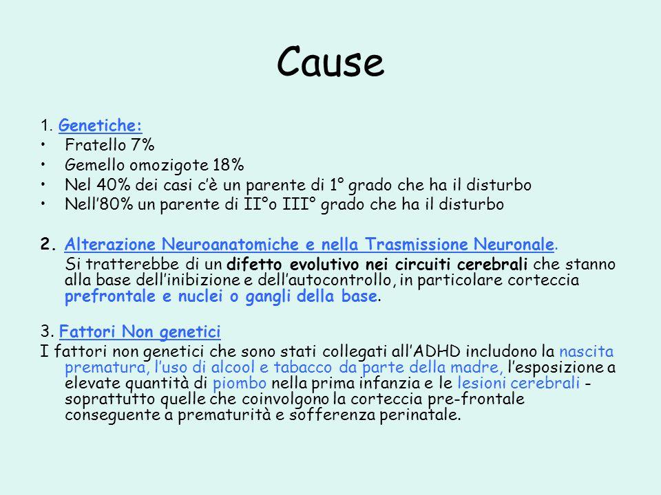 Cause 1. Genetiche: Fratello 7% Gemello omozigote 18%