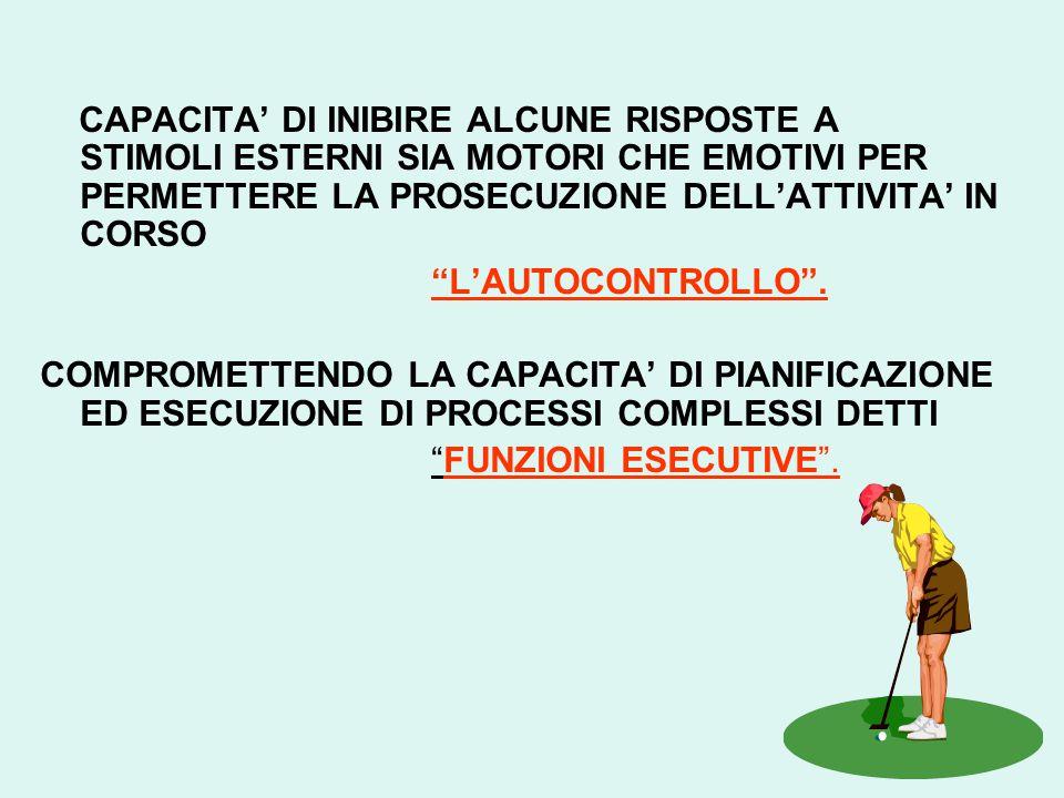 CAPACITA' DI INIBIRE ALCUNE RISPOSTE A STIMOLI ESTERNI SIA MOTORI CHE EMOTIVI PER PERMETTERE LA PROSECUZIONE DELL'ATTIVITA' IN CORSO