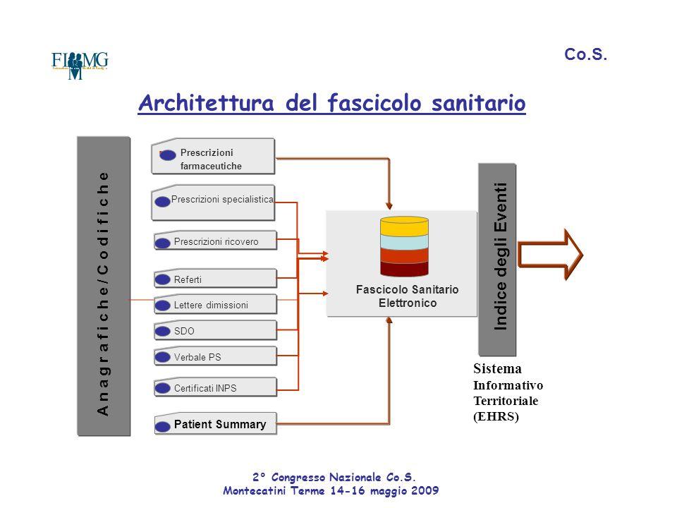 Architettura del fascicolo sanitario