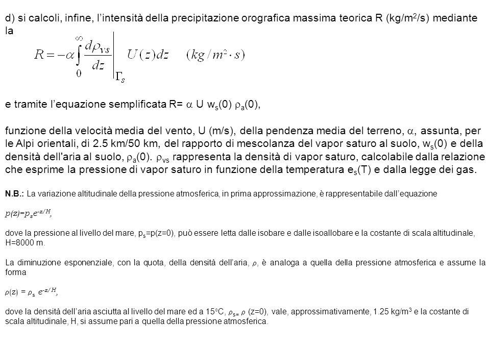 e tramite l'equazione semplificata R=  U ws(0) a(0),