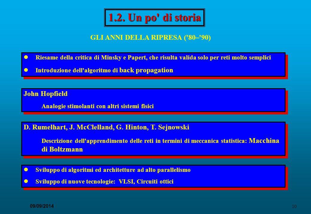 GLI ANNI DELLA RIPRESA ( 80– 90)