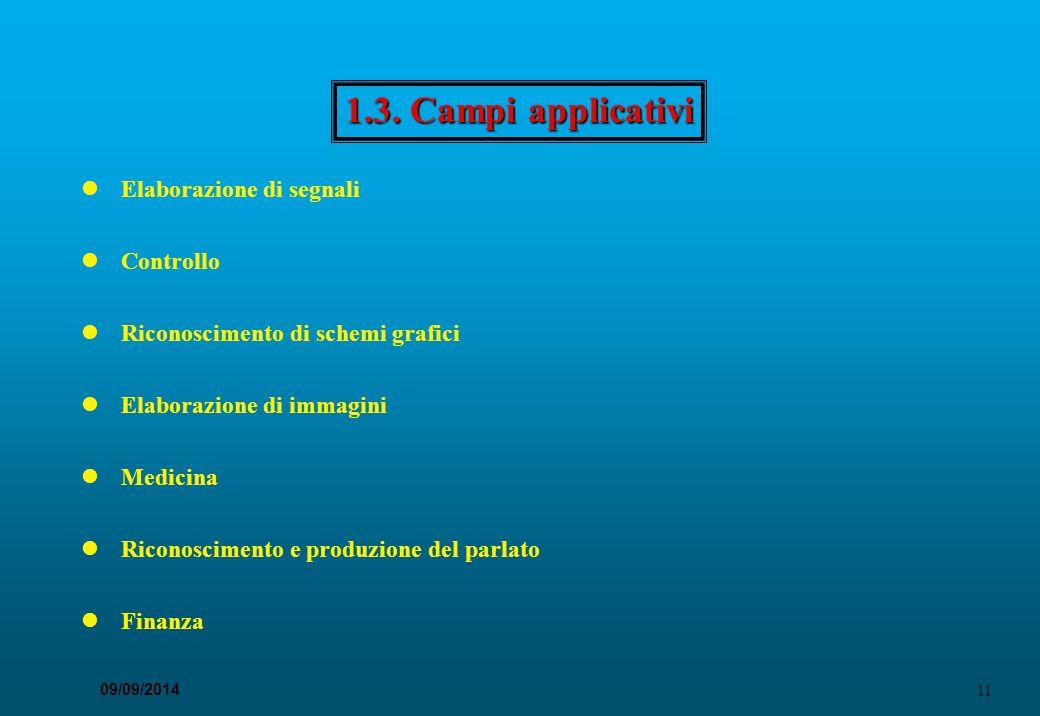 1.3. Campi applicativi Elaborazione di segnali Controllo