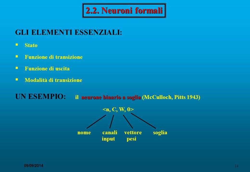 2.2. Neuroni formali GLI ELEMENTI ESSENZIALI: