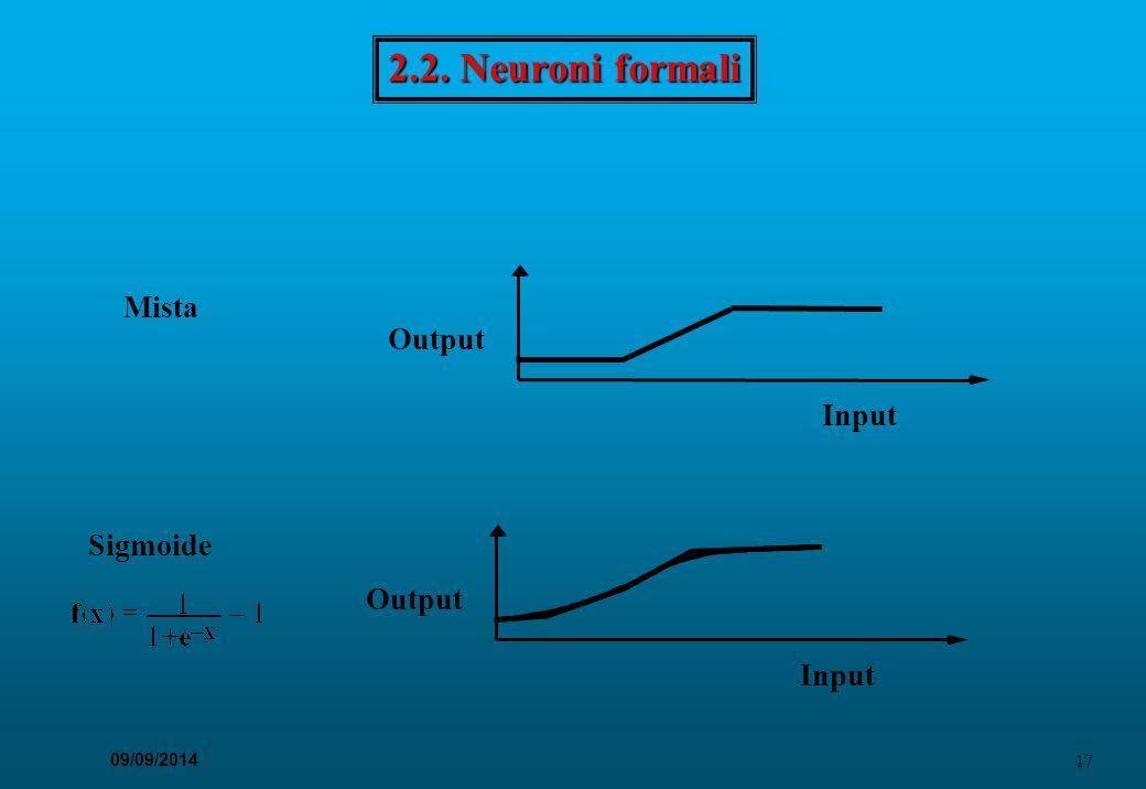 2.2. Neuroni formali Output Input Mista Sigmoide Output Input
