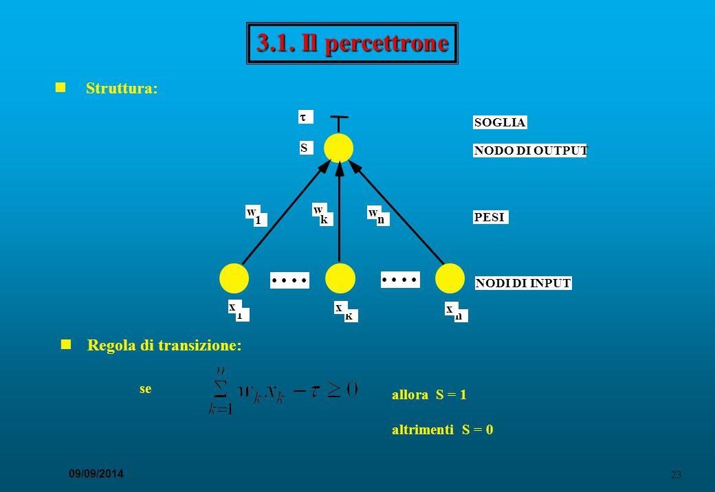 3.1. Il percettrone Struttura: • • • • Regola di transizione: