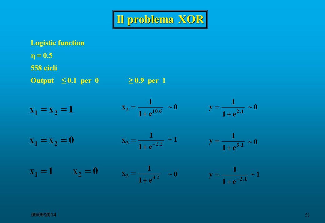 Il problema XOR Logistic function  = 0.5 558 cicli