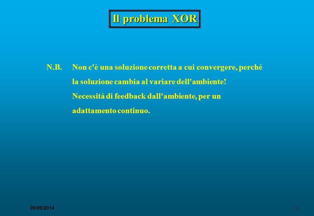 Il problema XOR