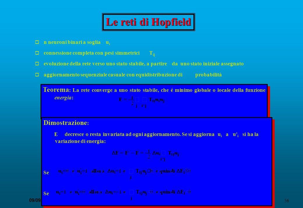 Le reti di Hopfield