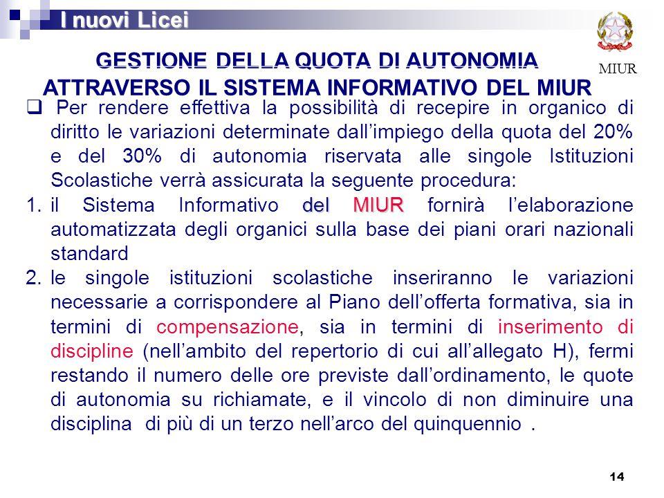 I nuovi Licei MIUR. GESTIONE DELLA QUOTA DI AUTONOMIA ATTRAVERSO IL SISTEMA INFORMATIVO DEL MIUR.