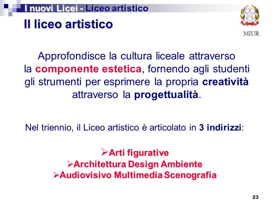 Architettura Design Ambiente Audiovisivo Multimedia Scenografia