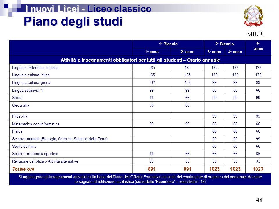 Piano degli studi I nuovi Licei - Liceo classico MIUR