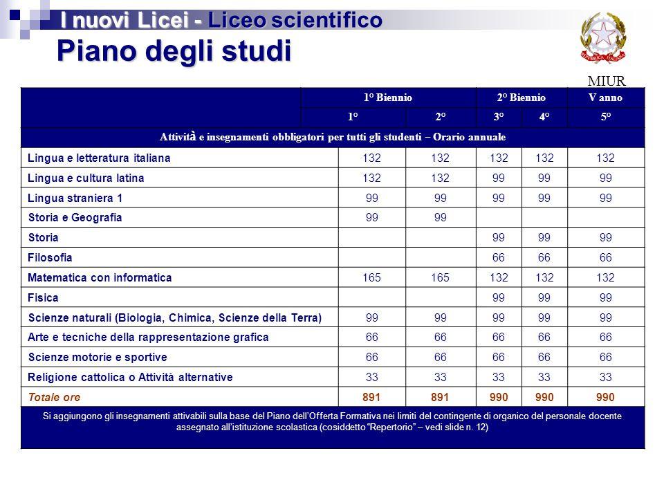 Piano degli studi I nuovi Licei - Liceo scientifico MIUR 1° Biennio