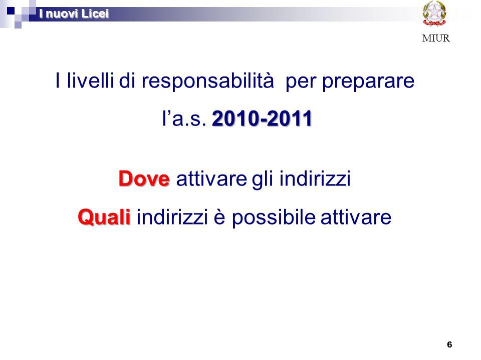 I livelli di responsabilità per preparare l'a.s. 2010-2011