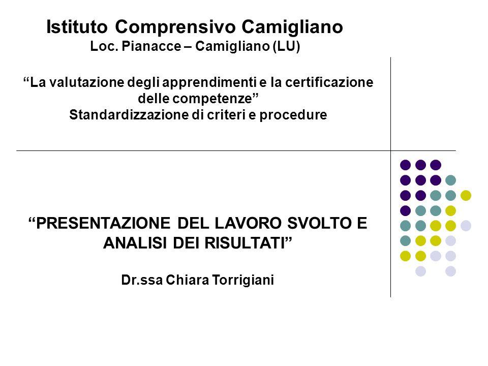 Istituto Comprensivo Camigliano Loc. Pianacce – Camigliano (LU)