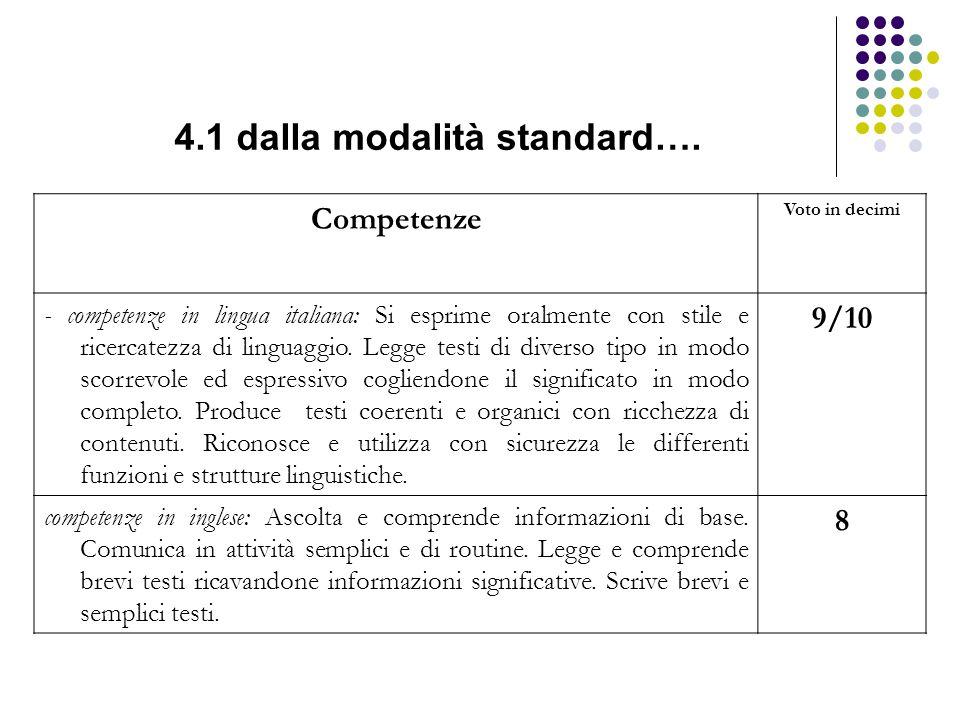 4.1 dalla modalità standard….