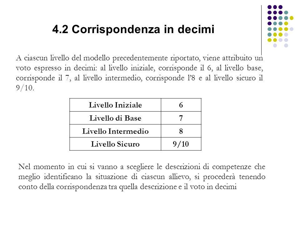 4.2 Corrispondenza in decimi