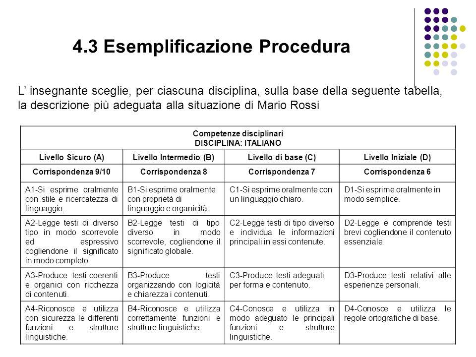 4.3 Esemplificazione Procedura Livello Intermedio (B)