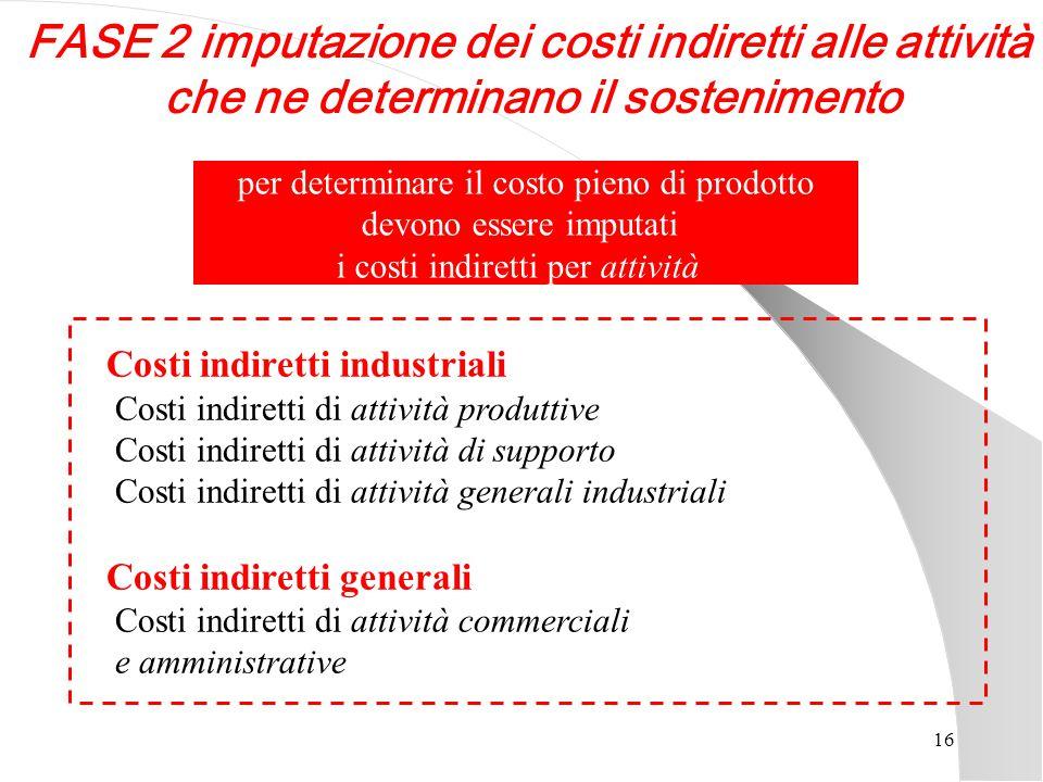 FASE 2 imputazione dei costi indiretti alle attività