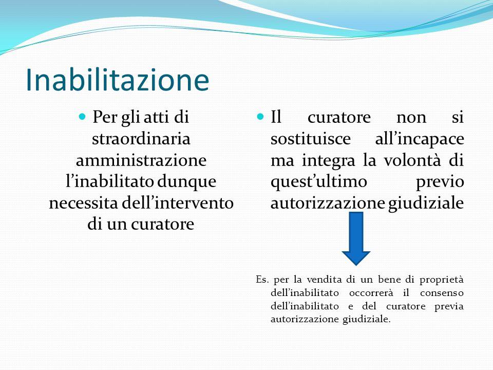 Inabilitazione Per gli atti di straordinaria amministrazione l'inabilitato dunque necessita dell'intervento di un curatore.