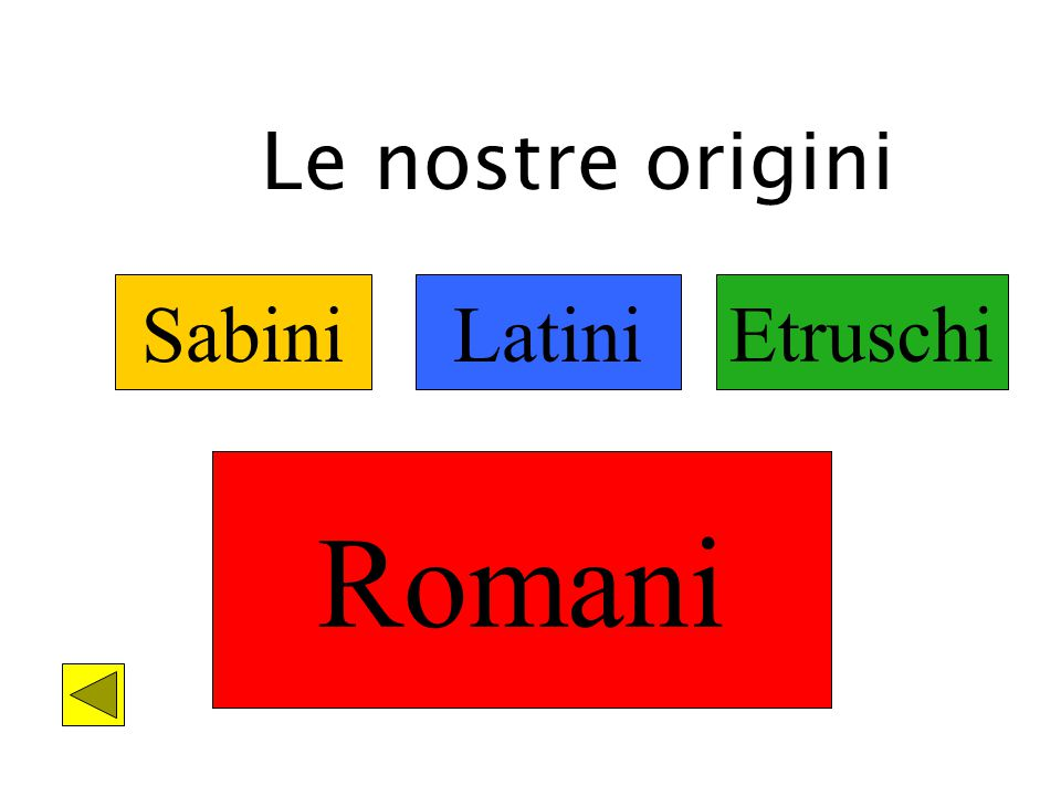 Le nostre origini Sabini Latini Etruschi Romani Romani