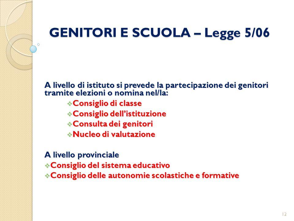 GENITORI E SCUOLA – Legge 5/06