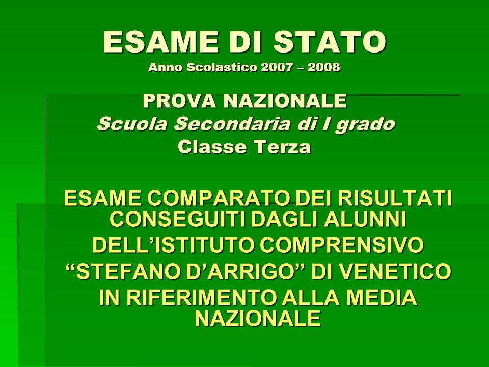 ESAME DI STATO Anno Scolastico 2007 – 2008 PROVA NAZIONALE Scuola Secondaria di I grado Classe Terza