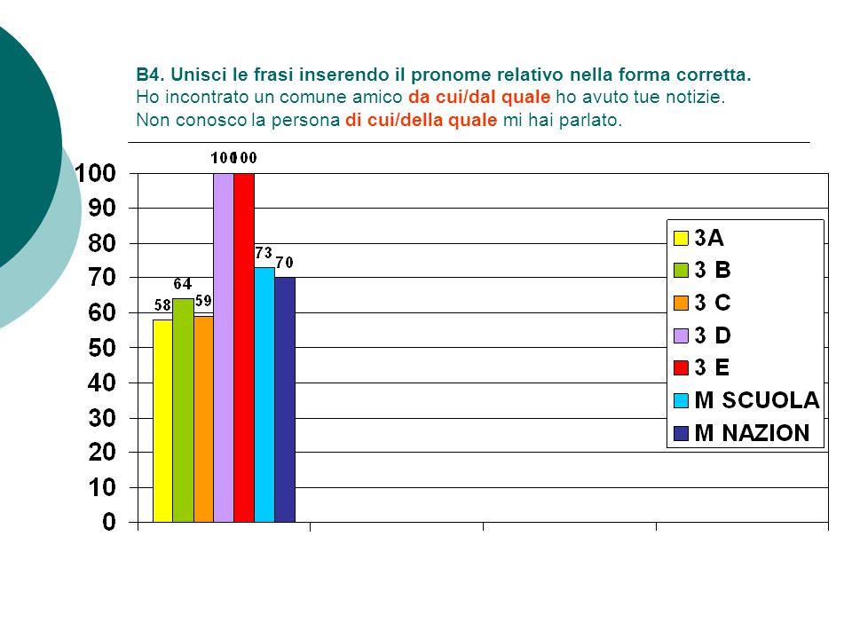 B4. Unisci le frasi inserendo il pronome relativo nella forma corretta