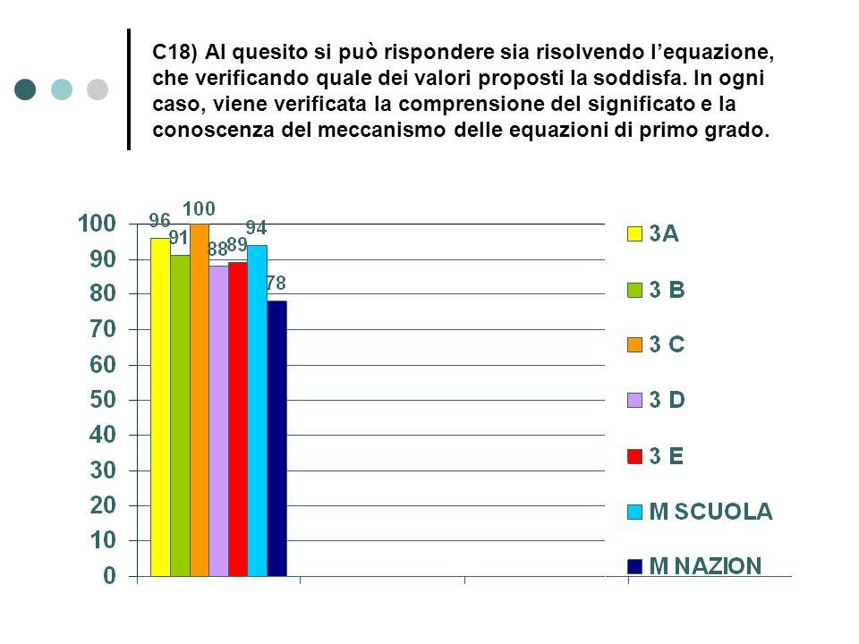 C18) Al quesito si può rispondere sia risolvendo l'equazione, che verificando quale dei valori proposti la soddisfa.