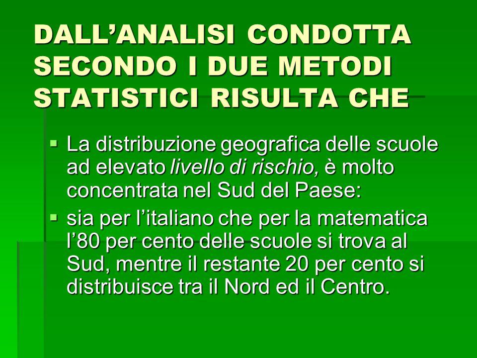 DALL'ANALISI CONDOTTA SECONDO I DUE METODI STATISTICI RISULTA CHE
