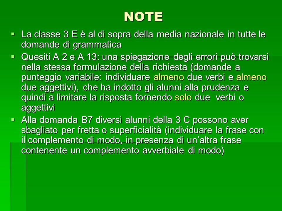 NOTE La classe 3 E è al di sopra della media nazionale in tutte le domande di grammatica.