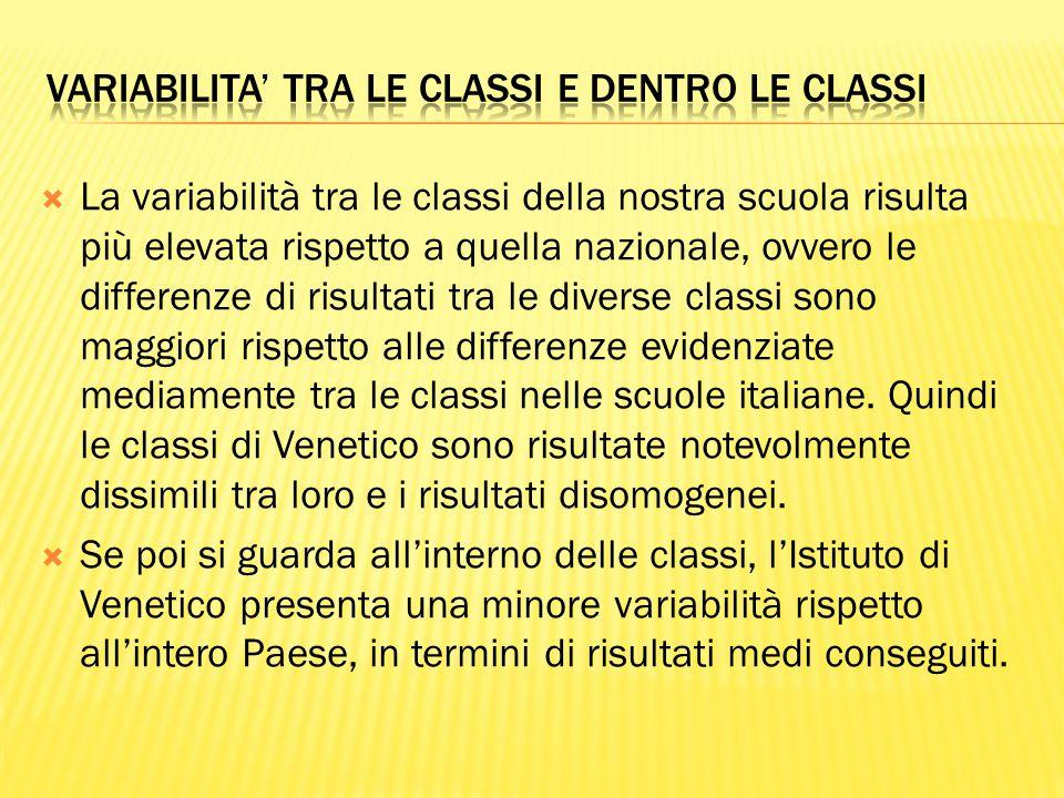 VARIABILITA' TRA LE CLASSI E DENTRO LE CLASSI