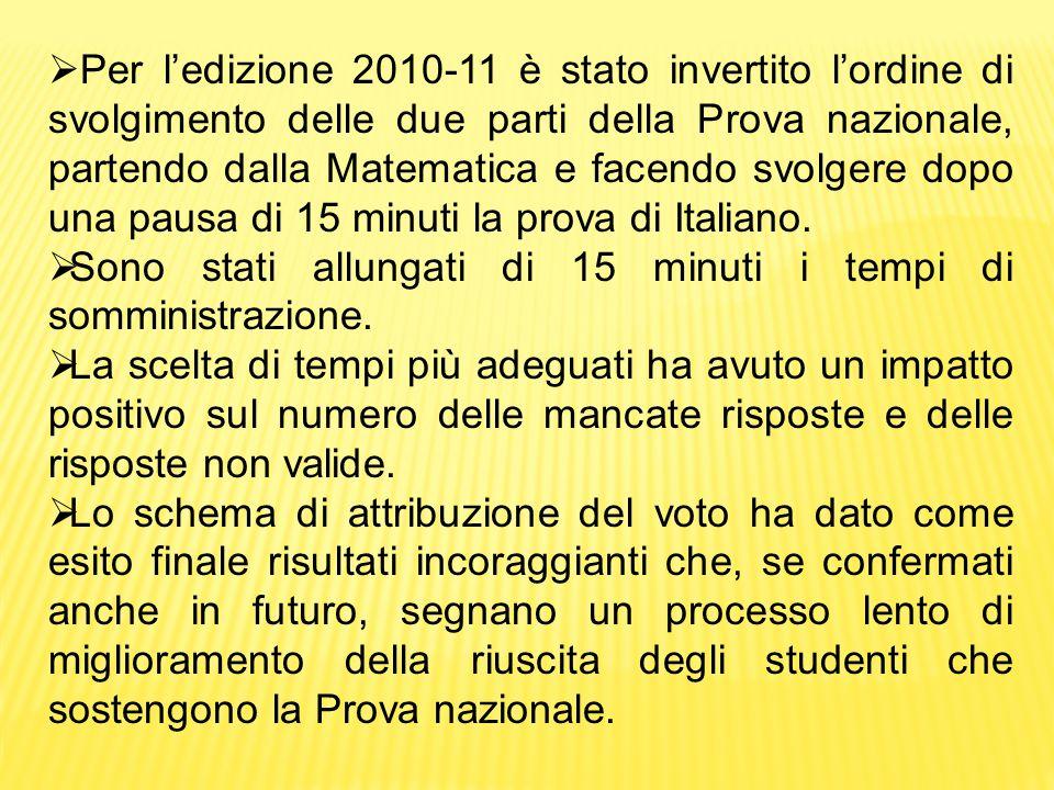 Per l'edizione 2010-11 è stato invertito l'ordine di svolgimento delle due parti della Prova nazionale, partendo dalla Matematica e facendo svolgere dopo una pausa di 15 minuti la prova di Italiano.