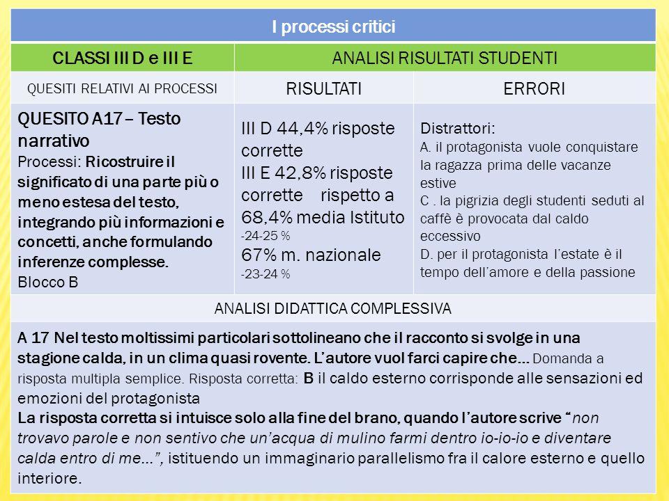 I processi critici CLASSI III D e III E