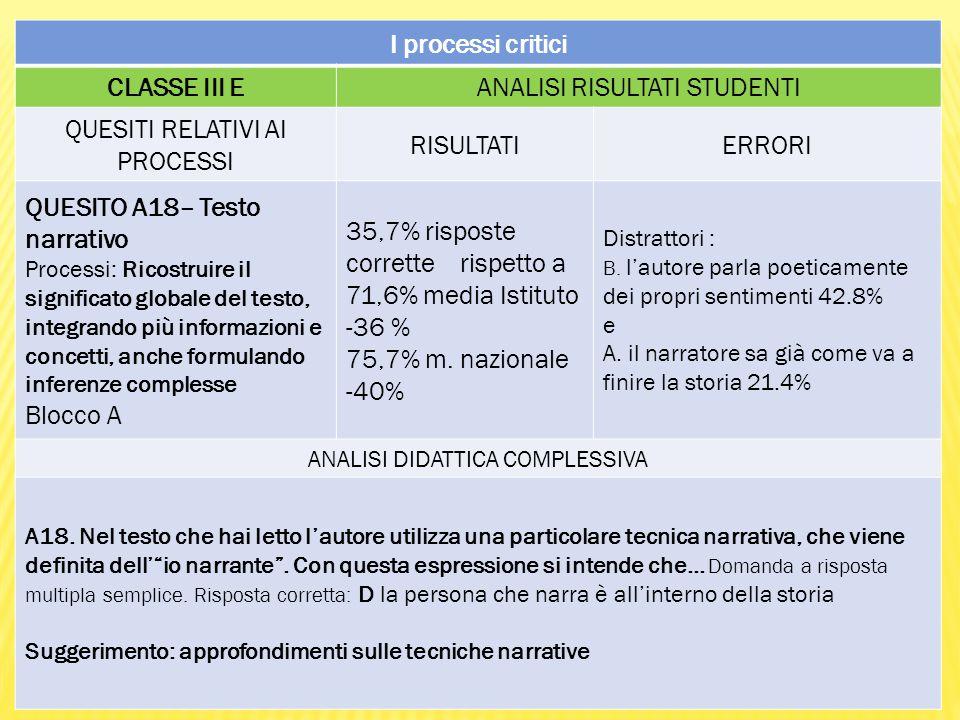 I processi critici CLASSE III E