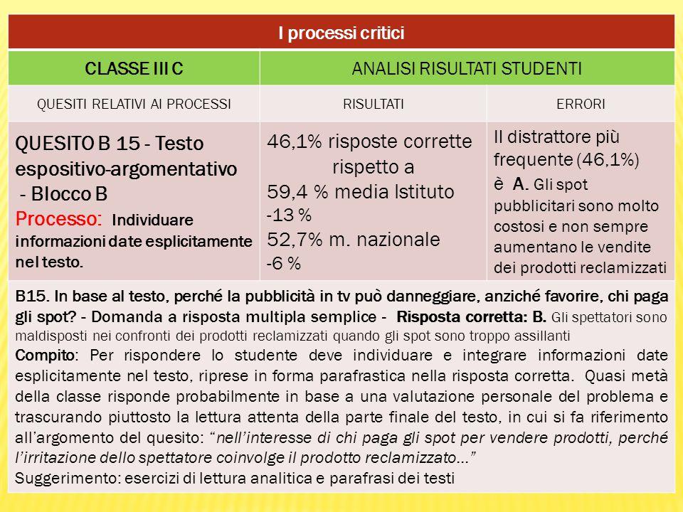 QUESITO B 15 - Testo espositivo-argomentativo - Blocco B
