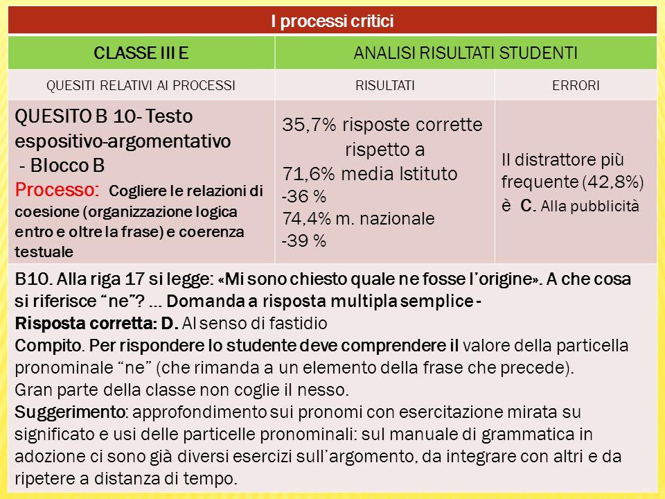 QUESITO B 10- Testo espositivo-argomentativo - Blocco B