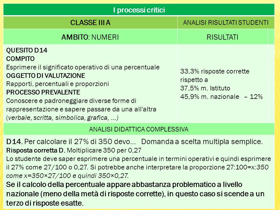 I processi critici CLASSE III A