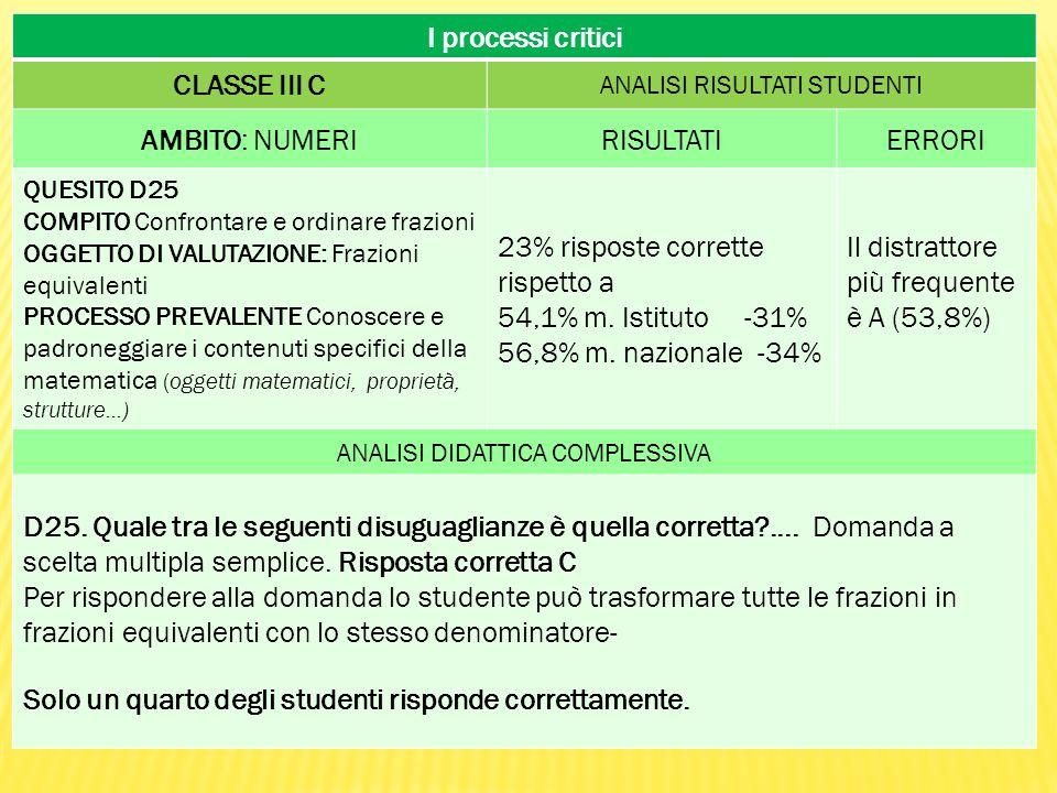 I processi critici CLASSE III C