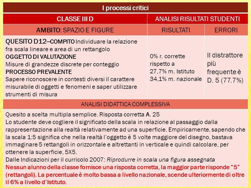 I processi critici CLASSE III D