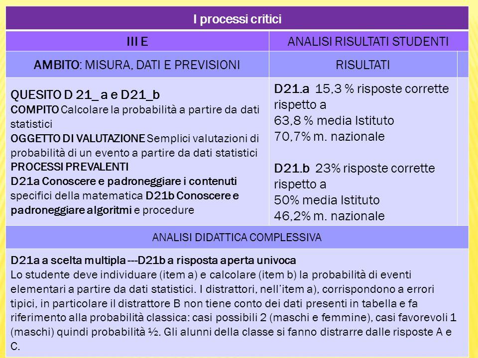 I processi critici III E