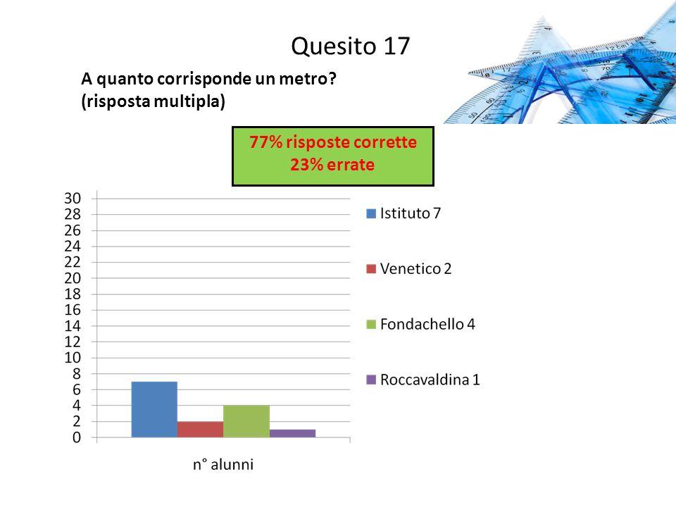 Quesito 17 A quanto corrisponde un metro (risposta multipla)