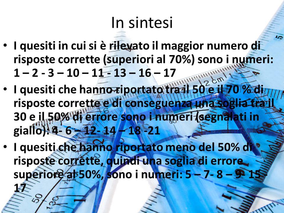 In sintesi I quesiti in cui si è rilevato il maggior numero di risposte corrette (superiori al 70%) sono i numeri: 1 – 2 - 3 – 10 – 11 - 13 – 16 – 17.