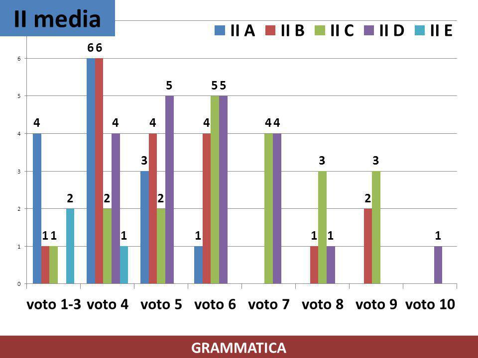 II media GRAMMATICA